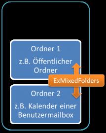 tools-file-1204-exmixedfolders-html
