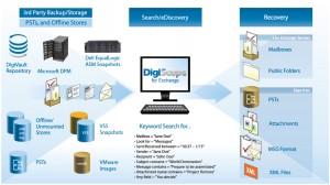 tools-file-1032-digiscope-html